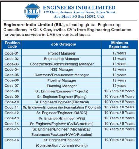 Urgently Required Engineering Graduates – Engineers India Limited (EIL) – Abu Dhabi (UAE)