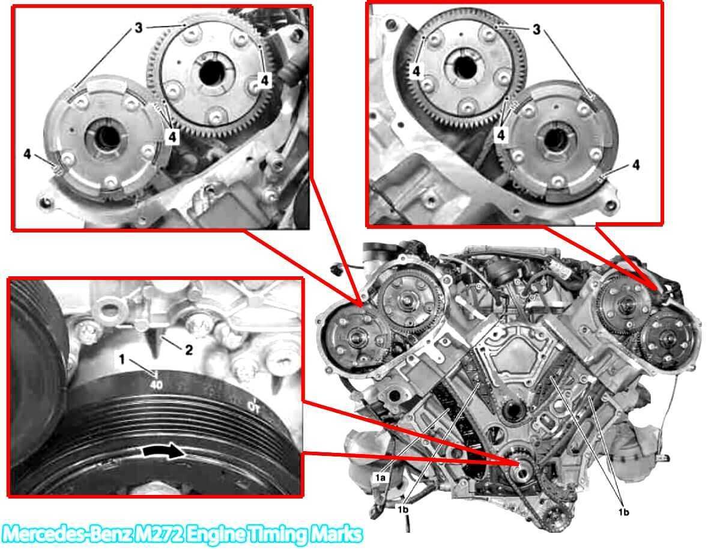 Mercedes-Benz M272 engine