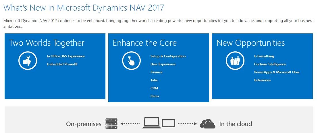 Saurav Dhyani - NAV & MSDYN365BC: Microsoft Dynamics NAV