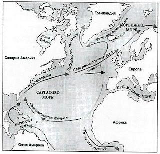 Схема на теченията в Атлантическия океан