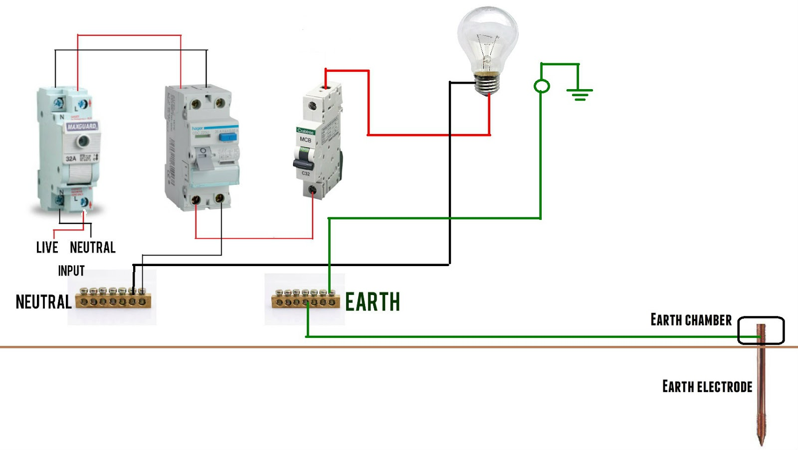 The World Through Electricity How To Install Earth Copper