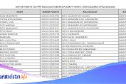 Daftar Peserta Tes PPPK Guru Susulan Kabupaten Garut Tahun 2021