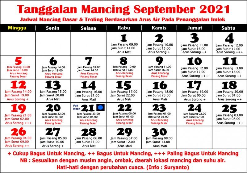 Kalender mancing september 2021