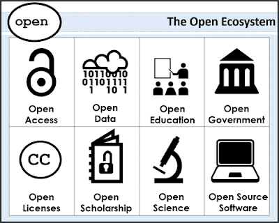The Open Ecosystem