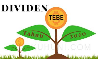Jadwal Dividen TEBE 2020