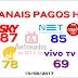 Sky volta a ficar em 1º lugar em quantidade de canais HD pagos.