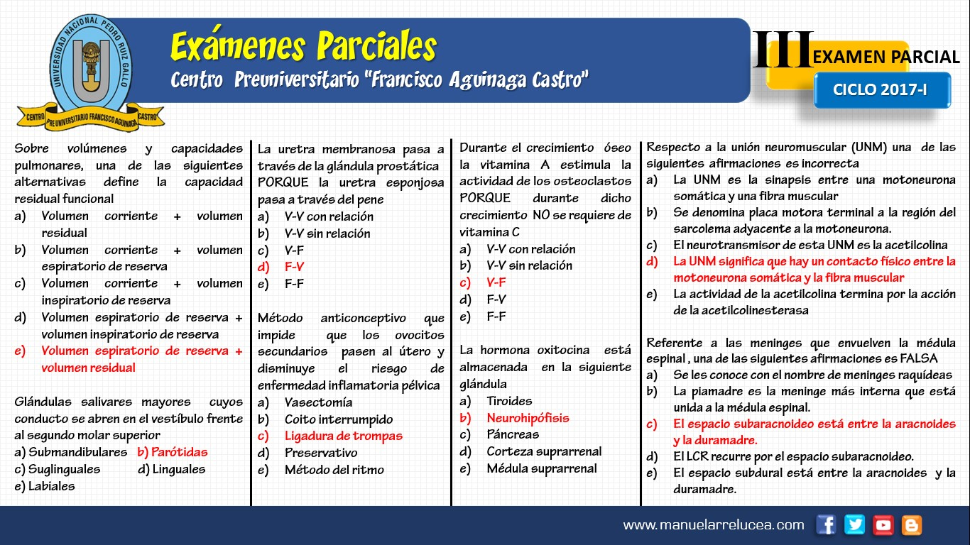 Anatomía y Fisiología: III EXAMEN PARCIAL CPU UNPRG 2017-I