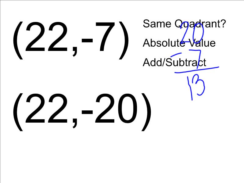 Mrs. White's 6th Grade Math Blog: October 2015