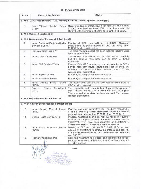 cadre-restructuring-status-pending-upto-may-2019
