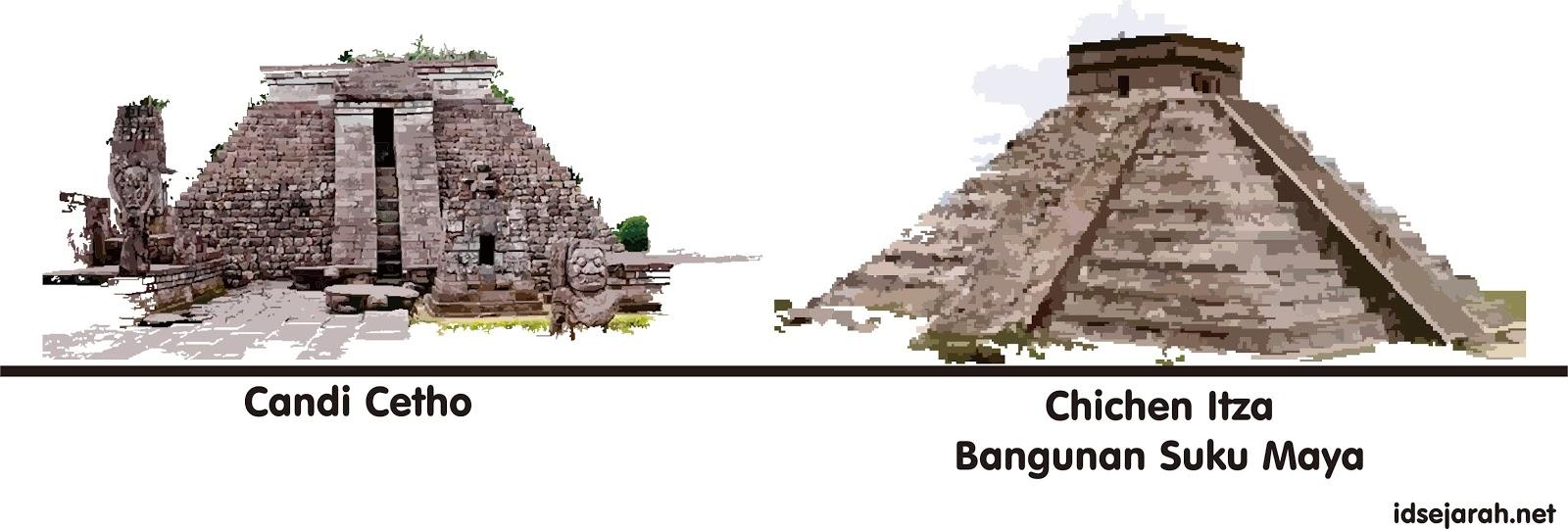 Candi Cetho Karanganyar Idsejarah Net