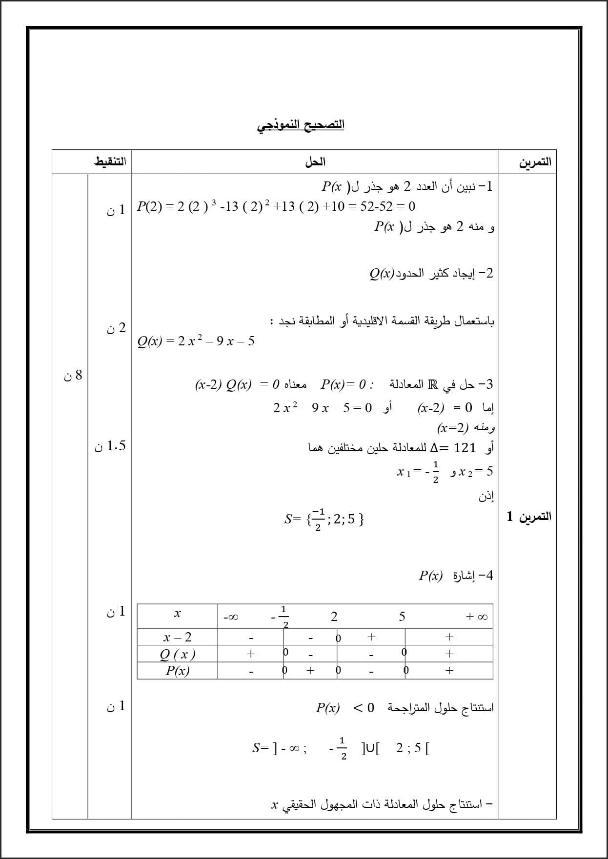 فرض الفصل الاول في مادة الرياضيات