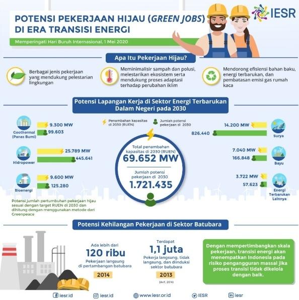 Potensi-Green-Jobs