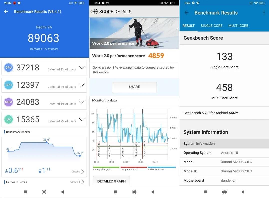 Xiaomi Redmi 9A Benchmark Scores