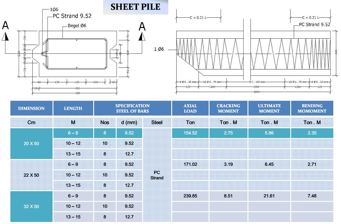 Images of Sheet Piling Dimensions - #rock-cafe