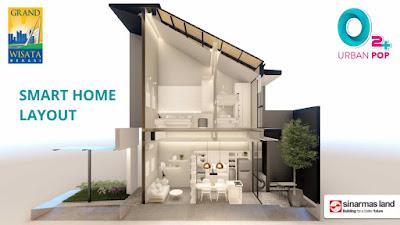 inovasi rumah sehat O2 plus urban pop grand wisata