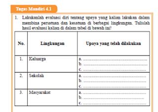 Tugas Mandiri 4.1 PKN Kelas 9 Halaman 98