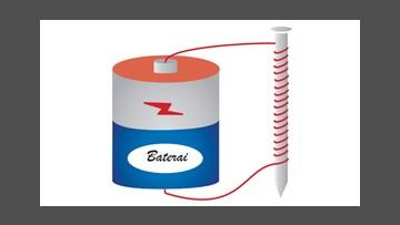 contoh elektromagnet pada paku yang dililit dengan kawat