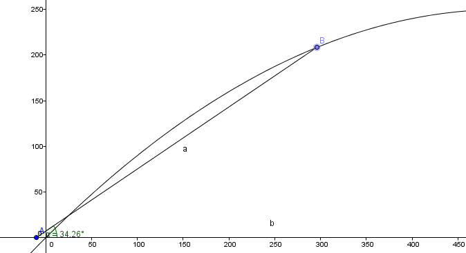 Math Arguments: June 2014