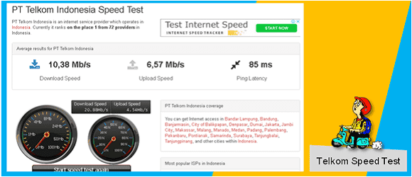 Test Kecepatan Internet Broadband Dengan Telkom Speed Test