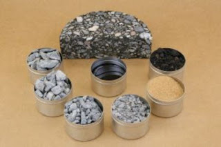 Classification of Aggregates Used In Construction Work || Civil Engineer Must Know ||