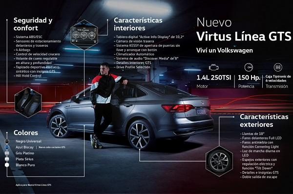 Volkswagen Virtus GTS