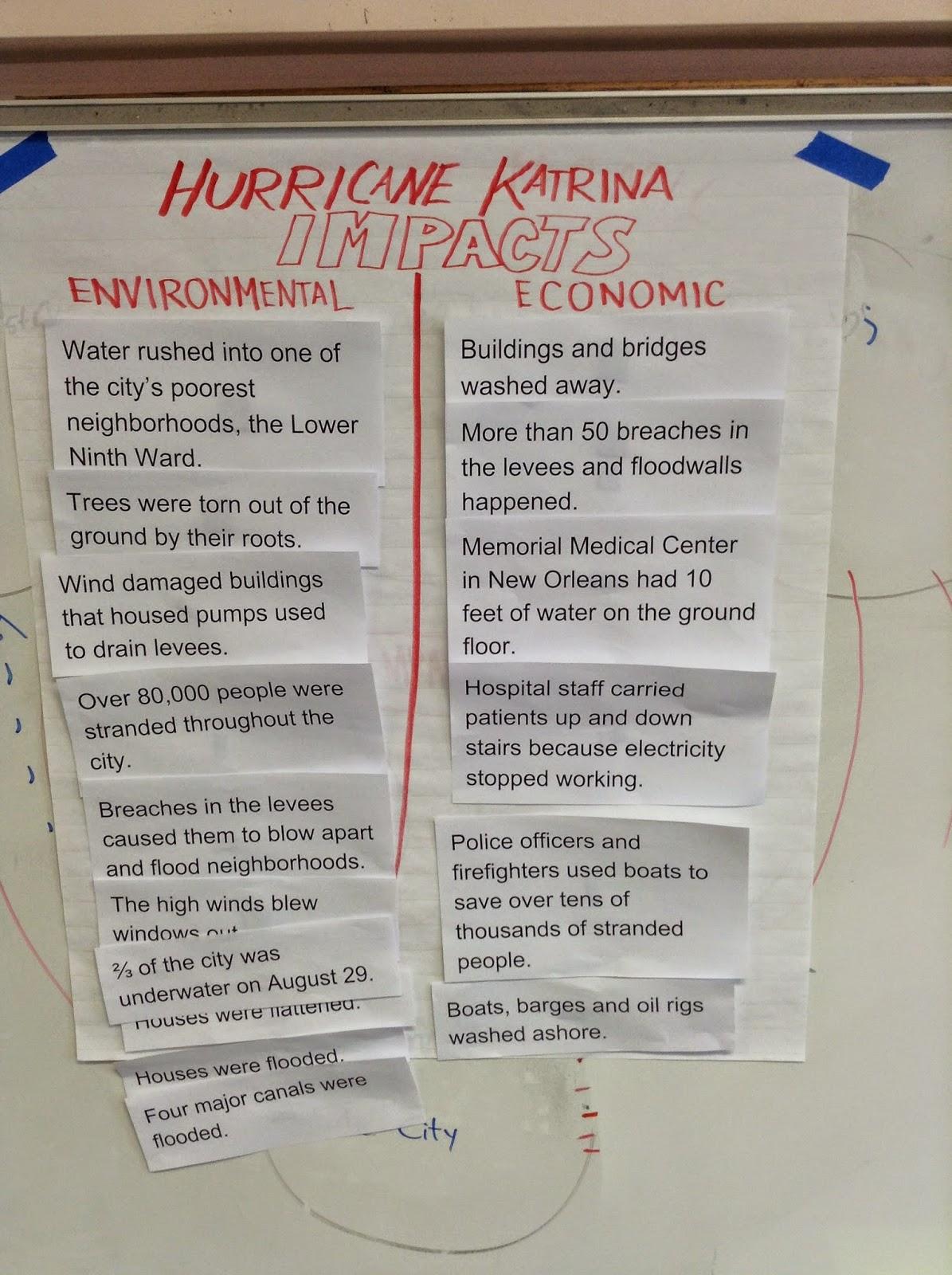 Room 212 Mr Shaddox S Social Stu S Blog Class 6 Hurricane Katrina Case Study