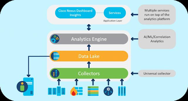 Cisco Prep, Cisco Tutorial and Material, Cisco Career, Cisco Preparation, Cisco Study Materials