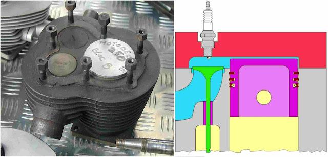 side valve