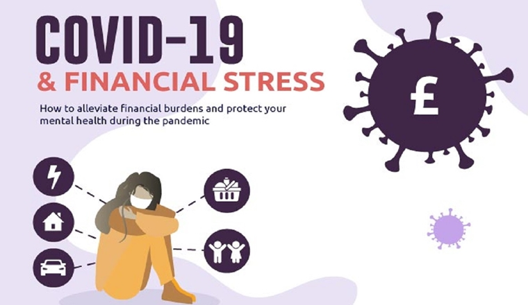 COVID-19 & coping with financial stress #infographic