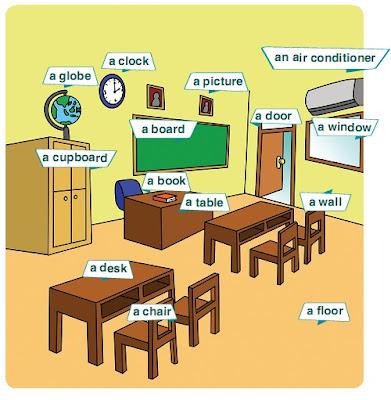 Untuk mendukung bahan Bahasa Inggris kelas VII Chapter IV Things in the classroom