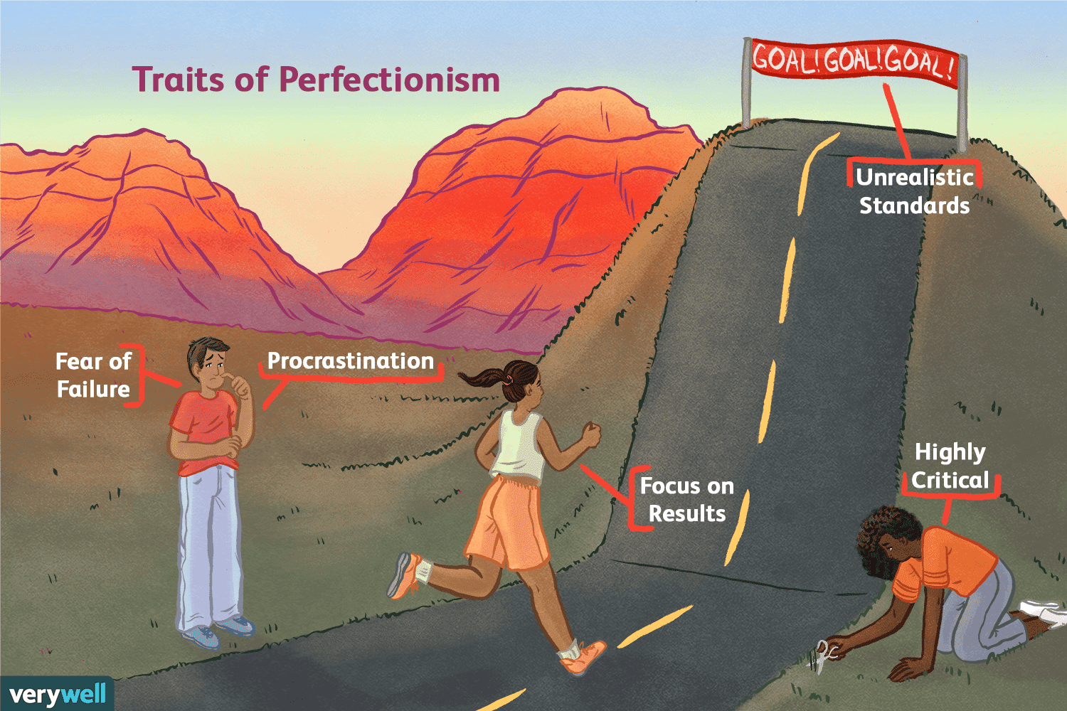 Do not be a perfectionism