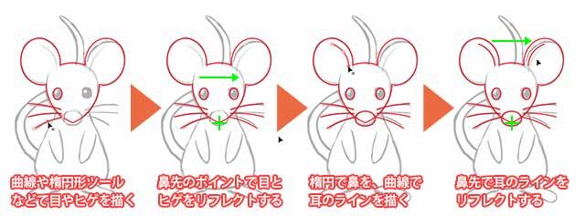 ネズミの目と鼻の描き方