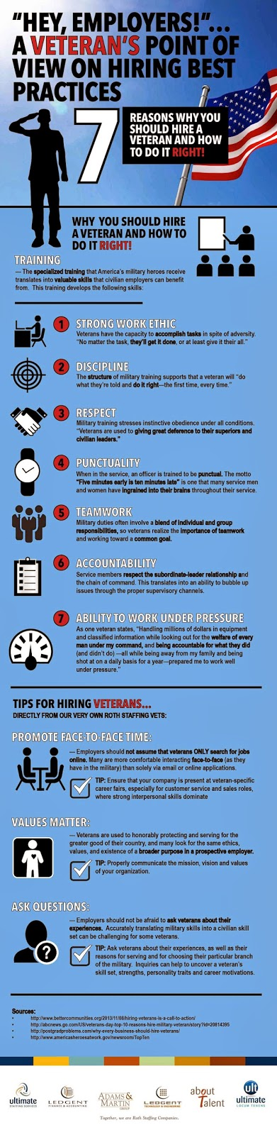 Hire a Hero, Hire a Vet® 7 Reasons to Hire a Veteran INFOGRAPHIC