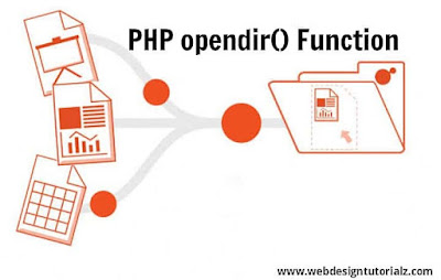 PHP opendir() Function