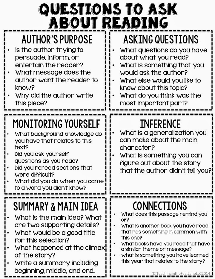 This is what I send home with students to help parents with what kinds of questions to ask during or after reading. It has been a huge hit this year!