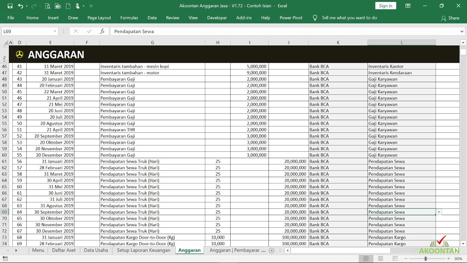 Aplikasi Penyusunan Dan Monitor Anggaran Usaha