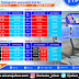 Jadwal Keberangkatan KA Argo Cheribon Relasi Gambir - Cirebon - Tegal