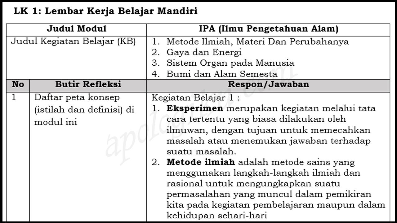 Contoh LK1 Modul IPA