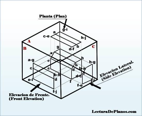 Francisco hernandez dibujo isometrico for Plano de planta dibujo tecnico