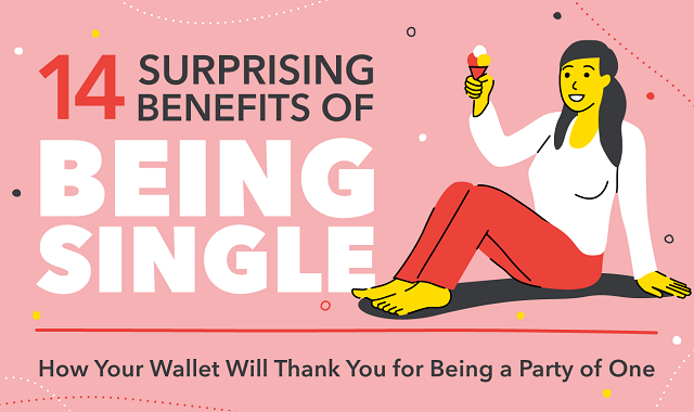 Financial perks of being single