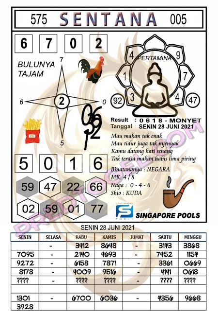 Syair Sentana Singapura Senin 28-juni-2021