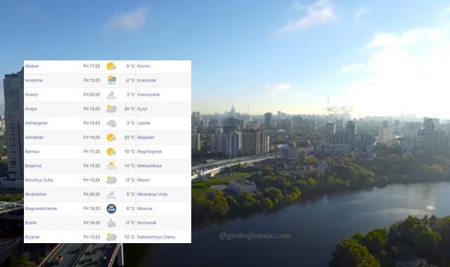 iklim negara rusia