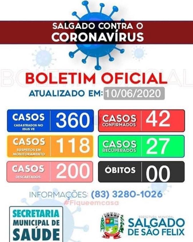BOLETIM CORONA-VÍRUS (Salgado de São Félix): Fique informado sobre atualizações em sua cidade. (10/06/2020).
