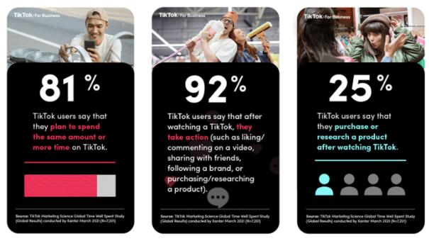 تشارك TikTok رؤى جديدة حول اتجاهات الاستخدام وتأثيرها على سلوك الجمهور