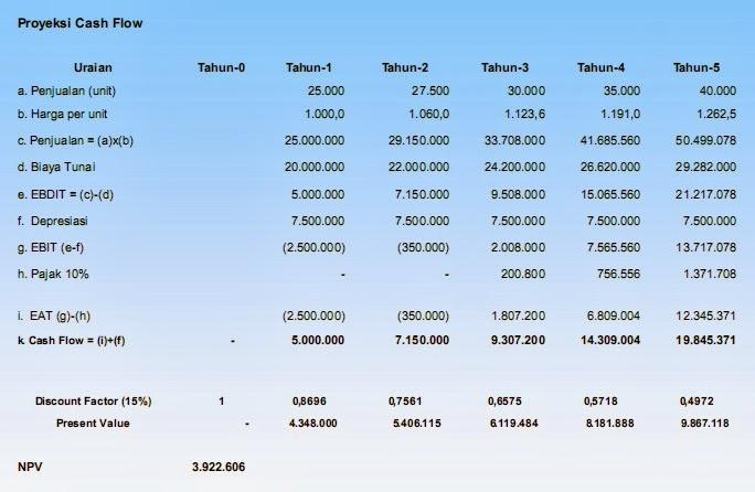 fektessen be az online cash flow ba üdvözöljük a betéti bónuszt bináris opciókért