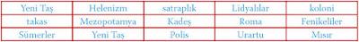 9. Sınıf Tarih Dersi Biryay Yayınları Sayfa 79-80 Cevapları