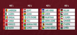 تصنيف المنتخبات قبل قرعة كأس الأمم الإفريقية
