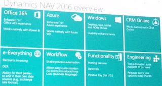 Dynamics NAV Versions List