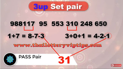 Thai Lottery 3UP Sure Tips down joker total tips 16 September 2018