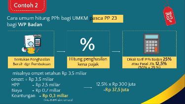 cara umum hitung pph bagi umkm-bagi wp badan